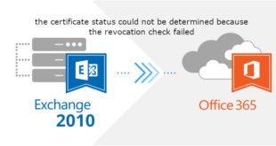 """The certificate status could not be determined because the revocation check failed"""" quan no tens un proxy"""